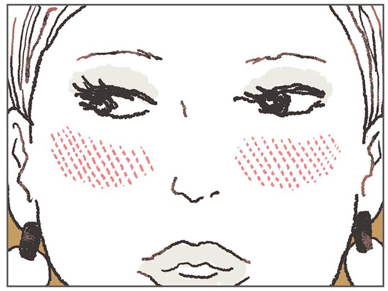 【トラブル解決法💡】皮脂腺が少