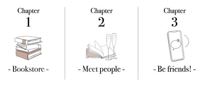 Chaptersは毎月定額のサ