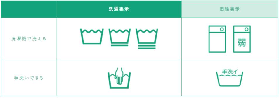 step1.洗濯表示をチェック