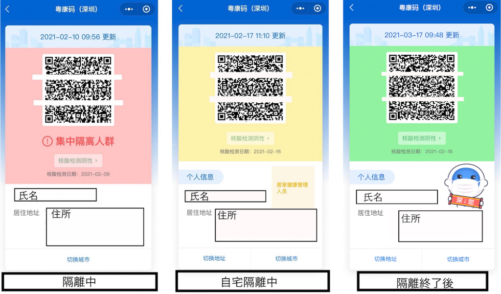 中国では省ごとに『健康コード』