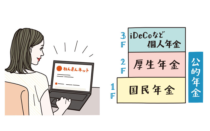 投資経験ゼロの人向け「iDeCo」の基礎知識6選
