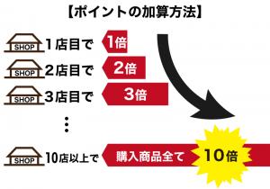 開催中「楽天スーパーセール」でお得に買いたい「腸活食材」4選【美腸プランナー推薦】