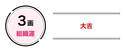 3画は「組織運」で大吉 コミュ