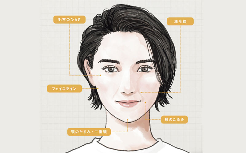 美容医療の専門家が教える「ハイフ」のホント【通称、切らない小顔治療】