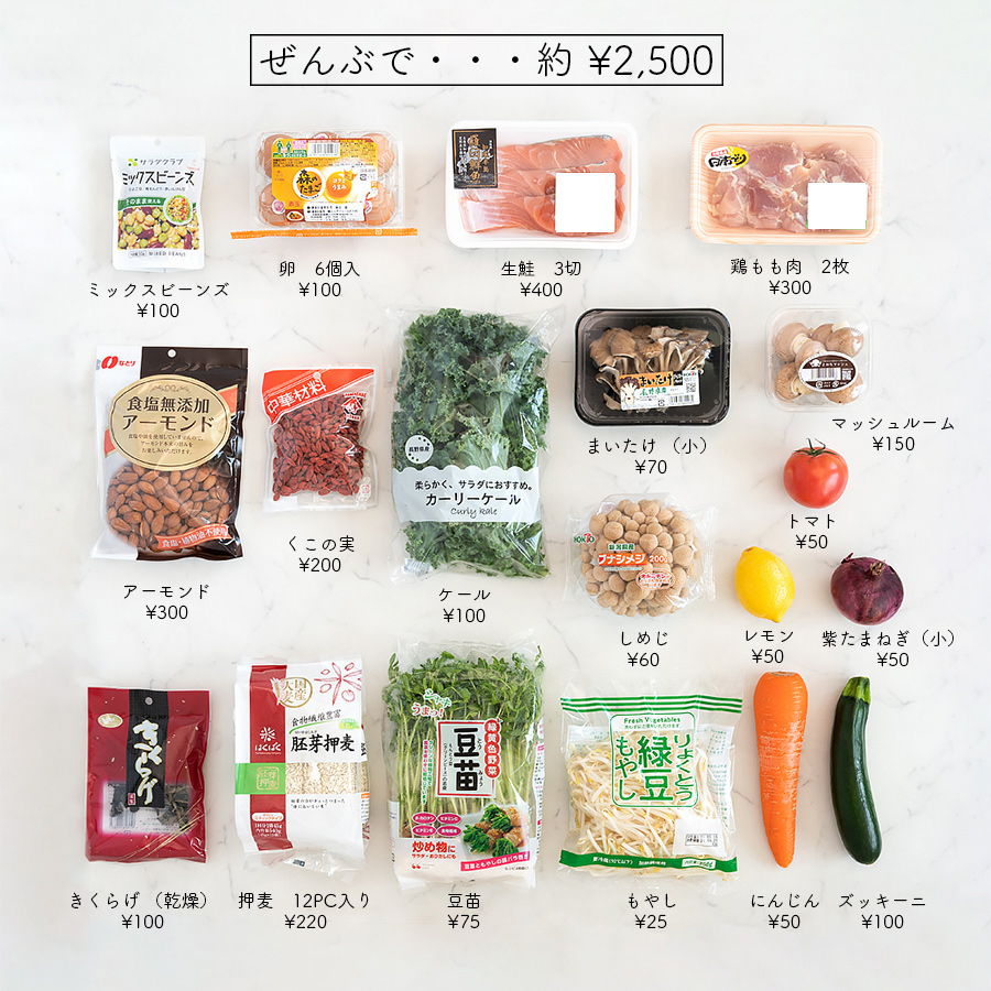※食材の価格は参考価格です。